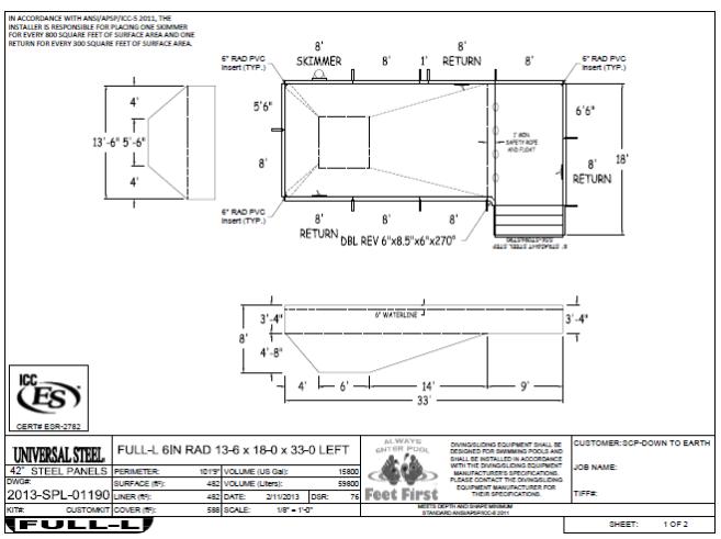 design kit1
